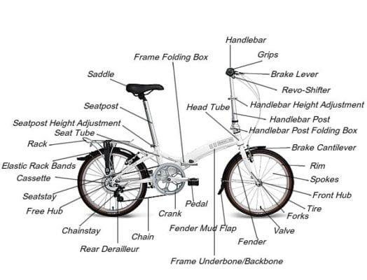 Tìm hiểu về xe đạp gấp , giải phẫu xe đạp gấp -8
