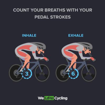 Các nhịp thở trên xe đạp